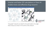 Smarter and faster FEP calculations enable more cost-efficient drug research