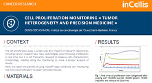 Cell proliferation monitoring - tumor heterogeneity and precision medicine application note