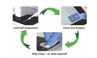 DeNovix Launches CellDrop: Cell Counting without Slides