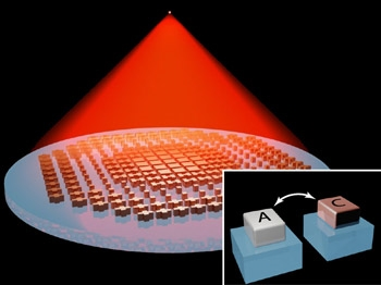 """Technology News: New """"metalens"""" shifts focus without tilting or moving - SelectScience"""