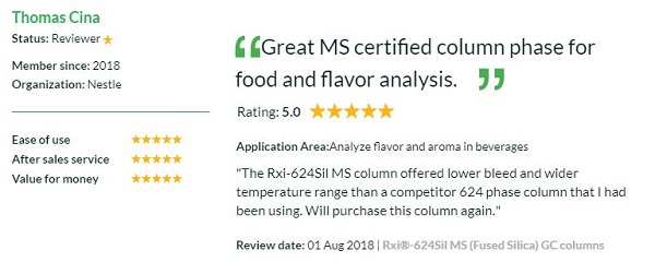 5 star review of rxi-624 GC column by Thomas Cina from Nestle