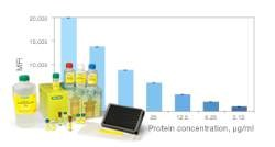 Bio-Plex Assays by Bio-Rad product image