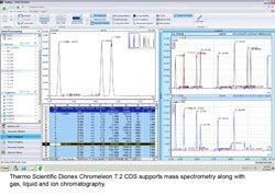 Chromeleon™ 7.2 Chromatography Data System