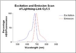 Lightning-Link™ Cyanine Dye 5.5 (Cy 5.5)  kit by Innova Biosciences Ltd. product image