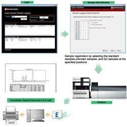 QuanSolution Software by Shimadzu Scientific Instruments Inc. product image