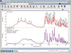 Thermo Scientific OMNIC Software Suite