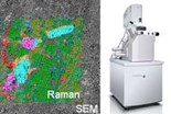 RISE Microscopy - Correlative Raman Imaging and Scanning Electron Microscopy (Raman-SEM)