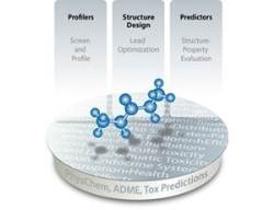 ADME Prediction by Advanced Chemistry Development, Inc.,  (ACD/Labs) thumbnail