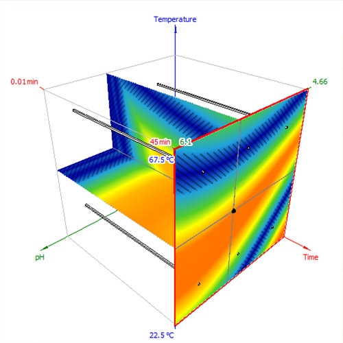 ACD/AutoChrom by Advanced Chemistry Development, Inc.,  (ACD/Labs) thumbnail