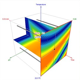 ACD/AutoChrom by Advanced Chemistry Development, Inc.,  (ACD/Labs) product image