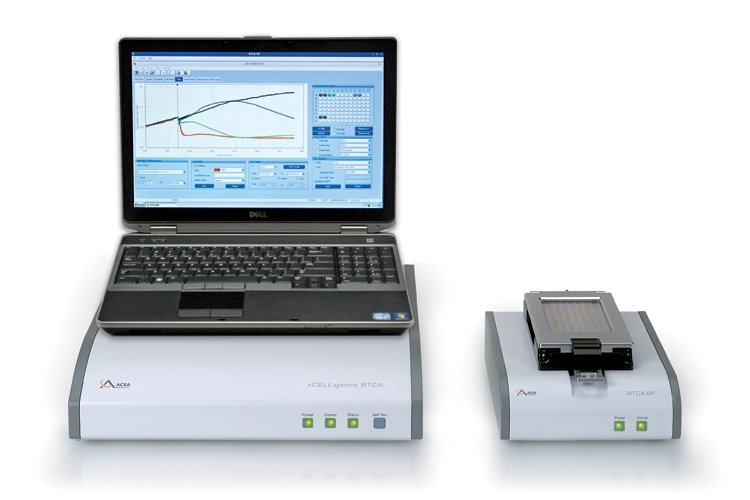 xCELLigence RTCA SP by ACEA Biosciences – A part of Agilent thumbnail