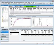 LC Dissolution Software by Agilent Technologies product image