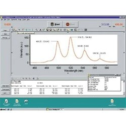 Cary Eclipse Software by Agilent Technologies product image