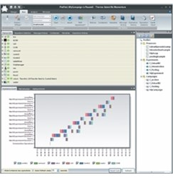Thermo Scientific Momentum™ 3.3 Automation Scheduling Software