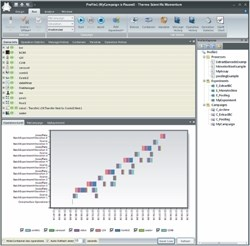 Thermo Scientific Momentum™ 3.3 Automation Scheduling Software by Thermo Fisher Scientific product image