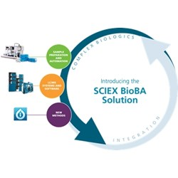 BioBA Solution for Biologics Bioanalysis by SCIEX product image