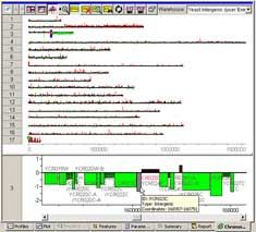 Acuity® Enterprise Microarray Informatics Software by Molecular Devices® thumbnail