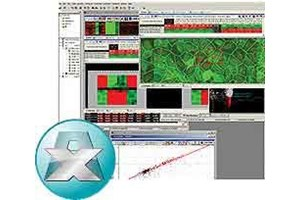 AcuityXpress™ Software for High Content Data Visualization and Analysis