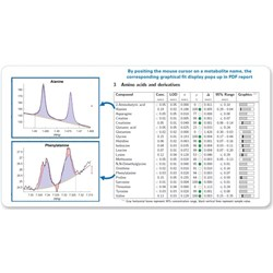 B.I.QUANT-PS 2.0 (For research only) by Bruker BioSpin product image
