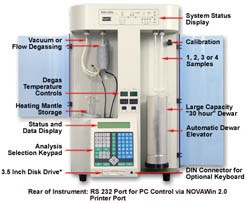 NOVA® e-Series Surface Area Analyzers by Quantachrome Instruments product image