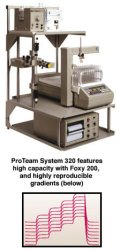 ProTeam® LC Gradient System 320 by Teledyne Isco thumbnail