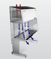 Fortuna Class 100 & Fortuna Maxi: Vertical Laminar Flow Cabinets, including suitable for Large Equipment