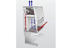 Mars Class 2 Safety Cabinets