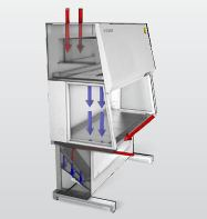 Orion Class 2 Cabinets with B2 Configuration by LaboGene A/S product image