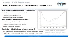 Quantification of heavy water with compact FTIR spectroscopy