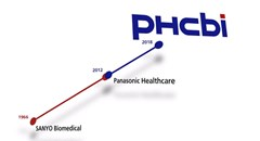 A New Company Name: PHC Europe B.V.