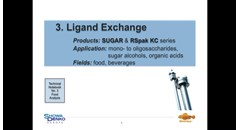 ligand-exchange-theory-and-tutorial-using-shodex-polymeric-columns