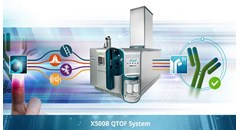 Introduction to the X500B QTOF System for Biologics Characterization