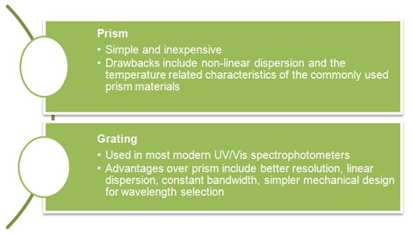 UV/Vis Image 5